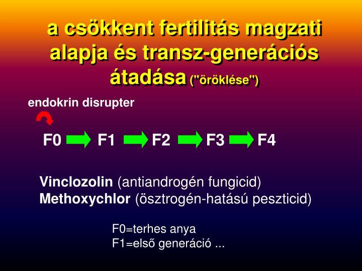 a csökkent fertilitás magzati alapja és transz-generációs átadása