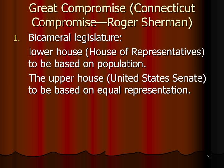 Great Compromise (Connecticut Compromise—Roger Sherman)