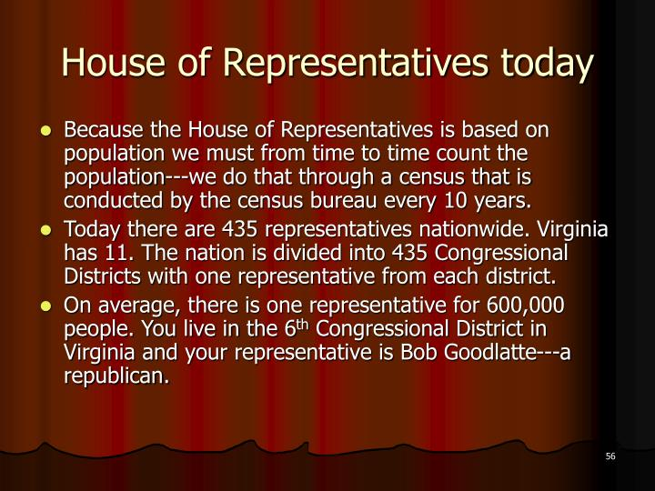 House of Representatives today