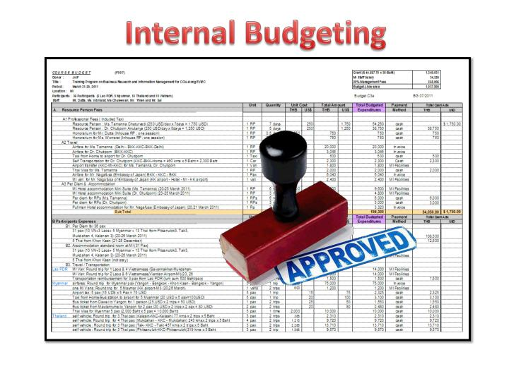 Internal Budgeting