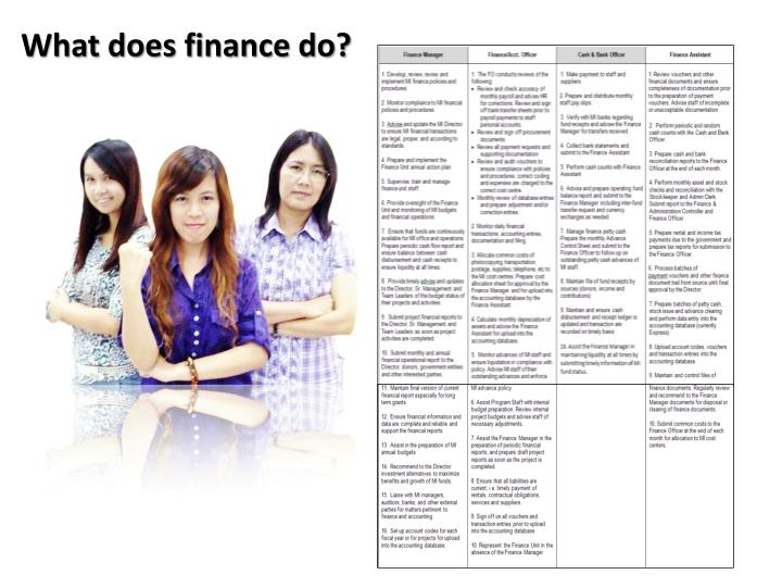 What does finance do?