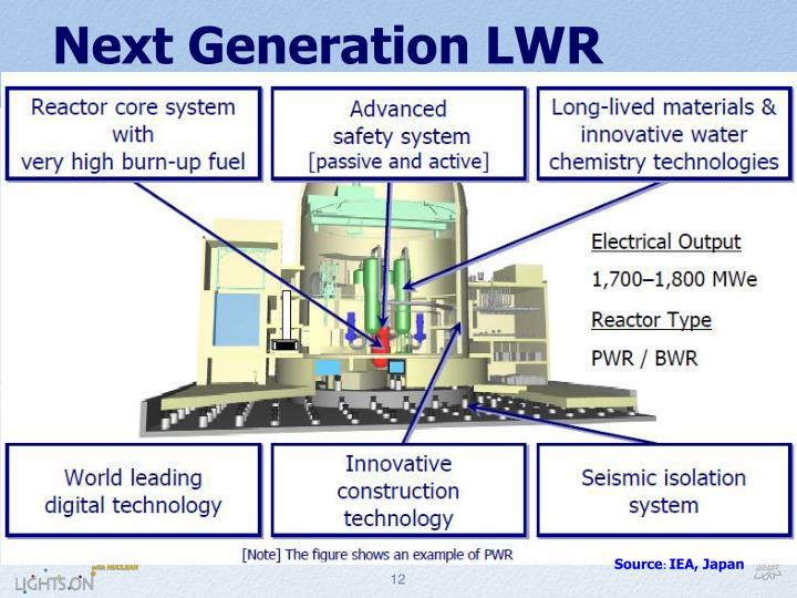 Next Generation LWR
