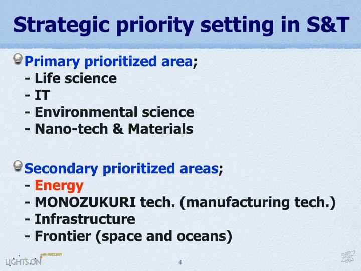 Strategic priority setting in S&T