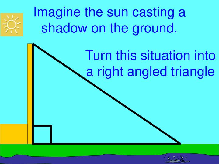 Imagine the sun casting a shadow on the ground.