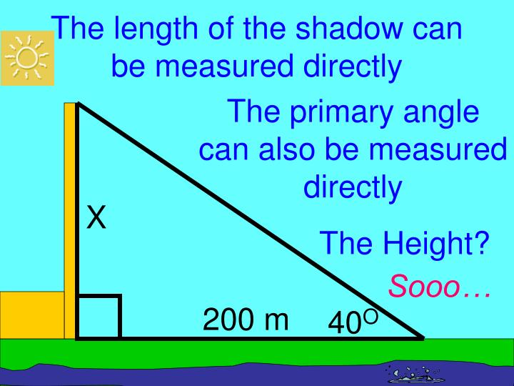 The length of the shadow can be measured directly