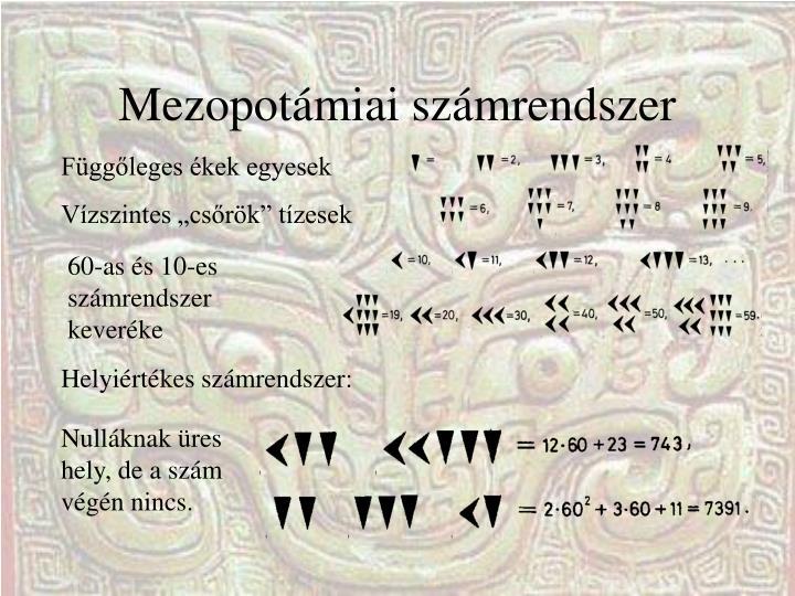 Mezopotámiai számrendszer