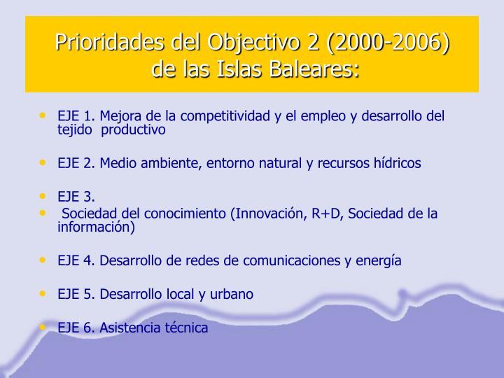 Prioridades del Objectivo 2 (2000-2006)
