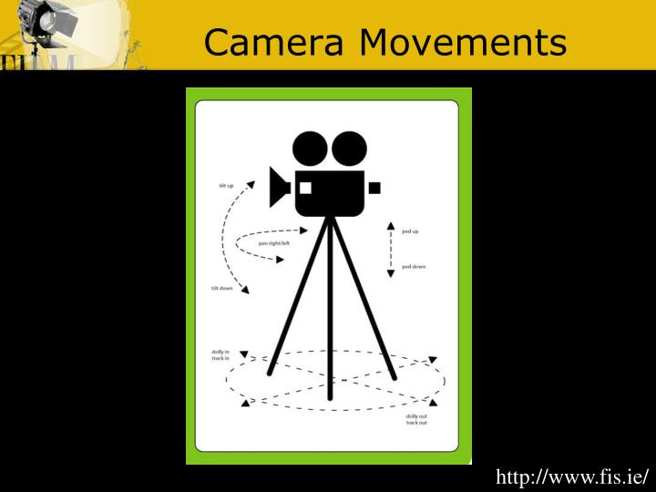 Camera Movements