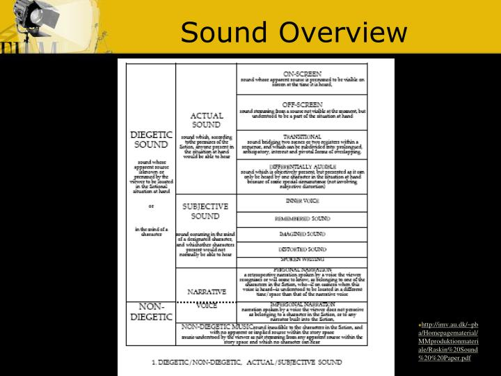 Sound Overview
