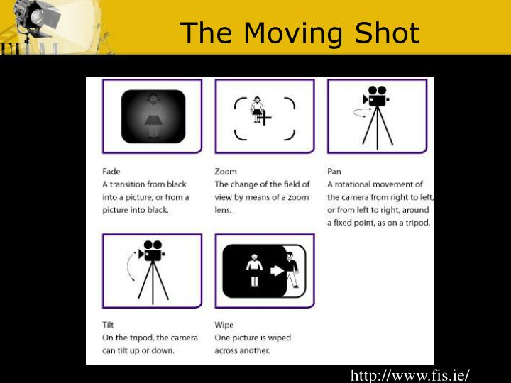 The Moving Shot