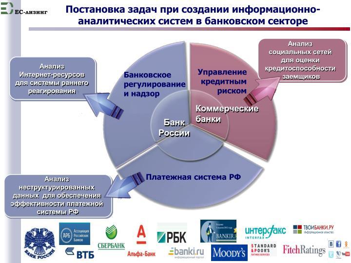 Постановка задач при создании информационно-аналитических систем в банковском секторе