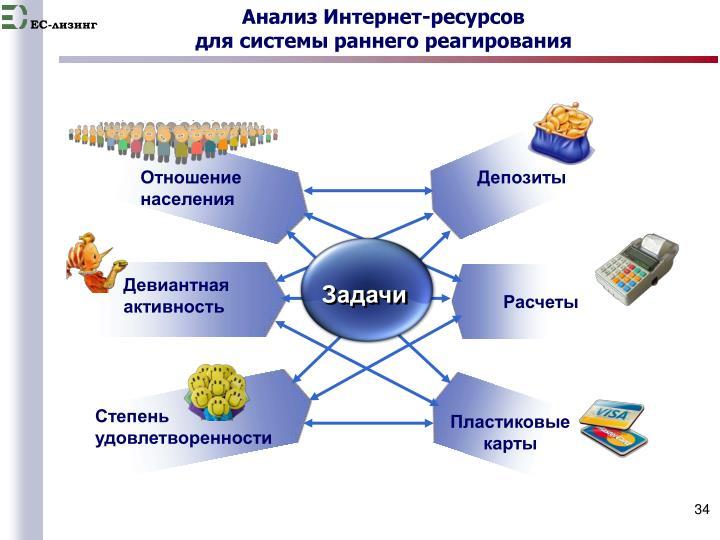 Анализ Интернет-ресурсов