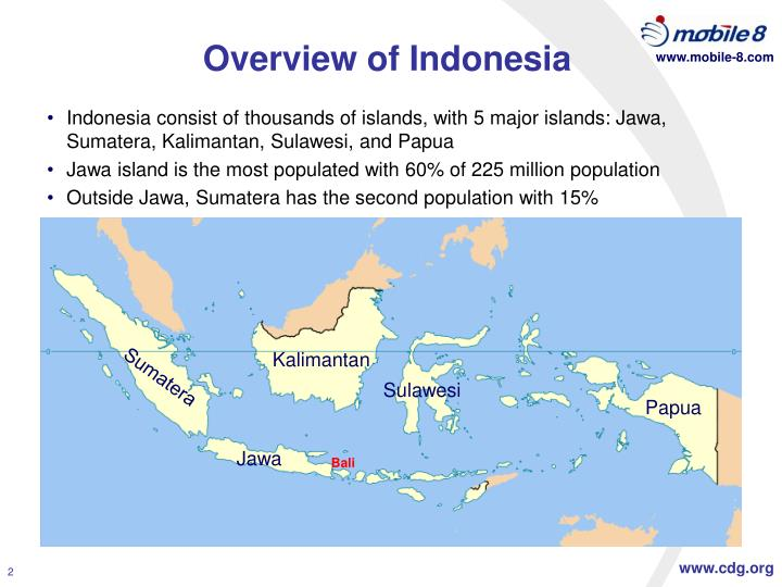 Overview of Indonesia
