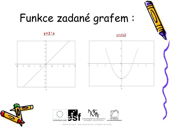 Funkce zadané grafem :