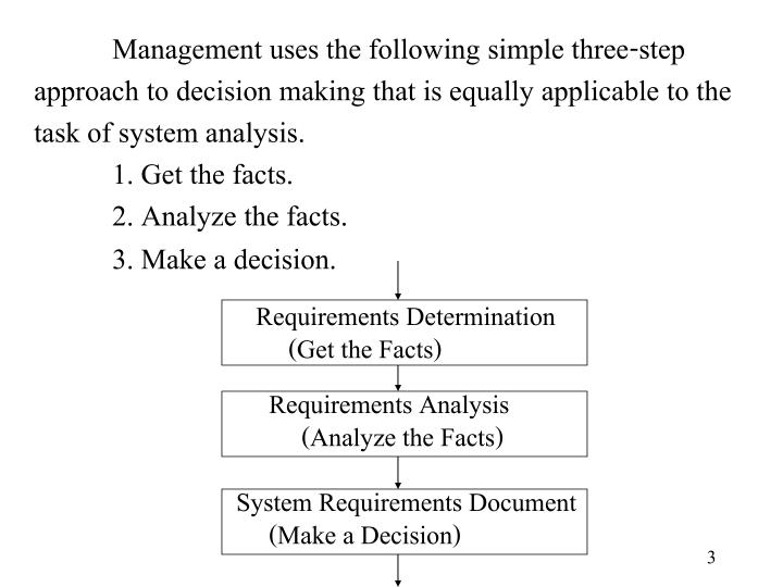 Management uses the following simple three-step