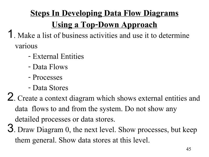 Steps In Developing Data Flow Diagrams