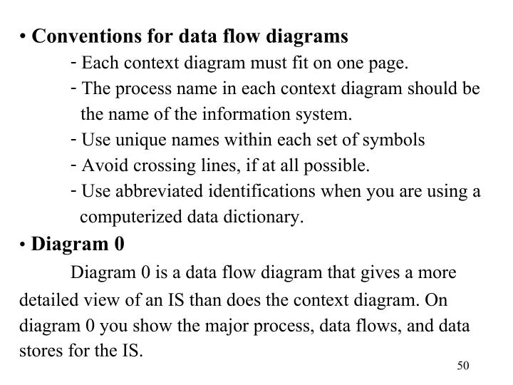 Conventions for data flow diagrams