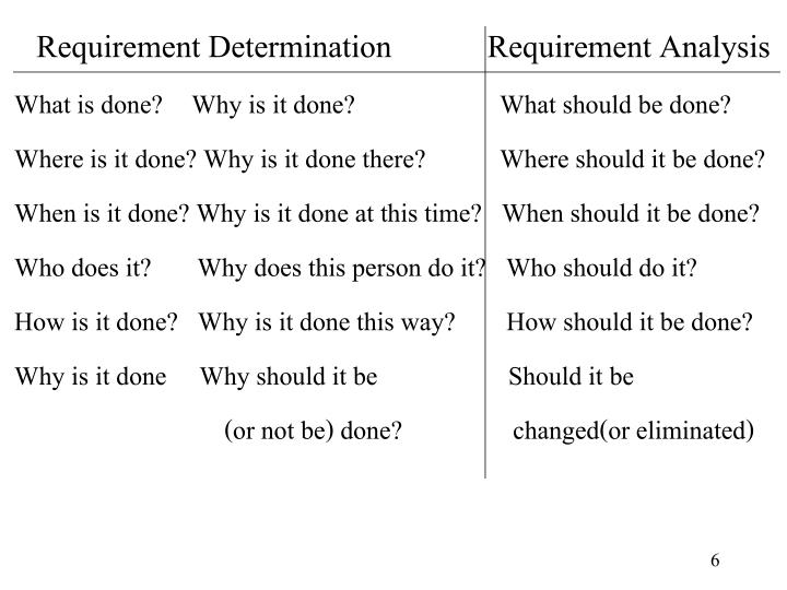 Requirement Determination	          Requirement Analysis