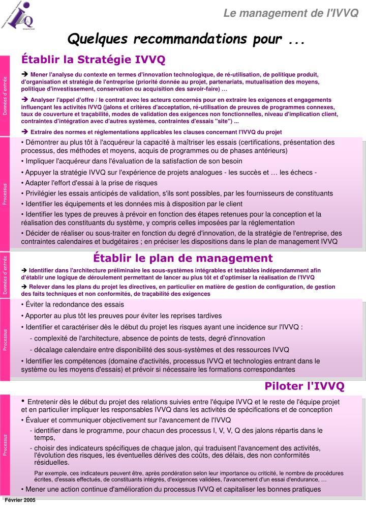 Le management de l'IVVQ