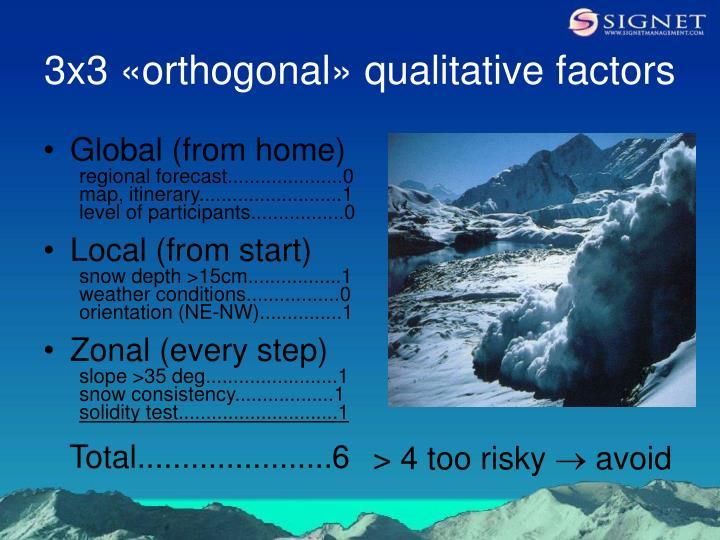 3x3 «orthogonal» qualitative factors