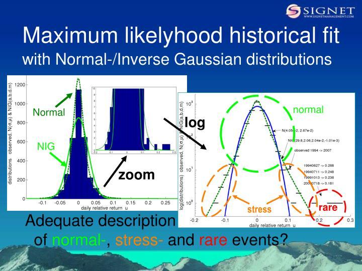 Maximum likelyhood historical fit