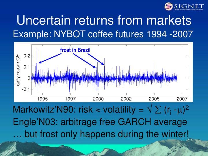 Uncertain returns from markets