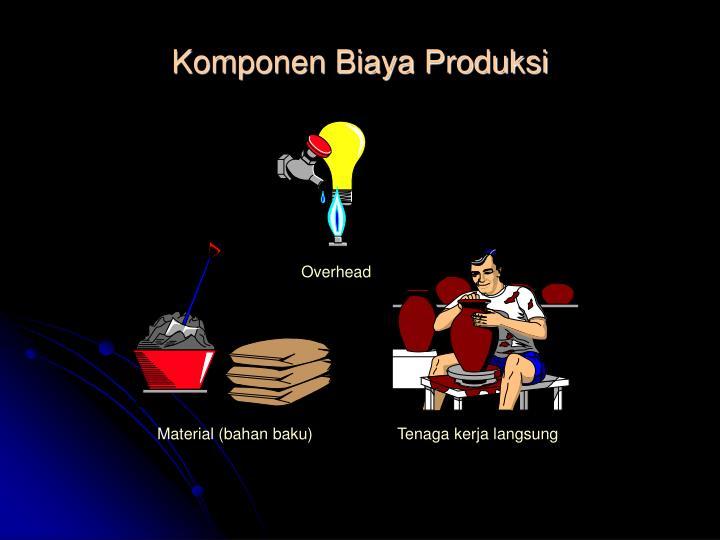 Komponen Biaya Produksi
