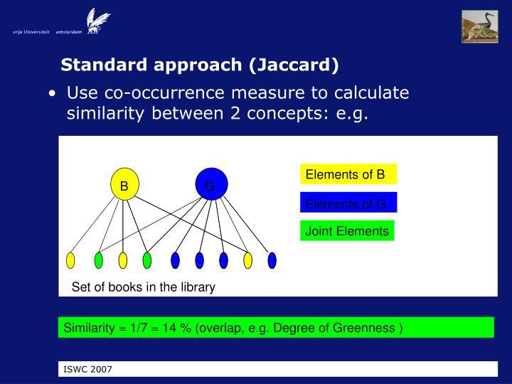 Standard approach (Jaccard)