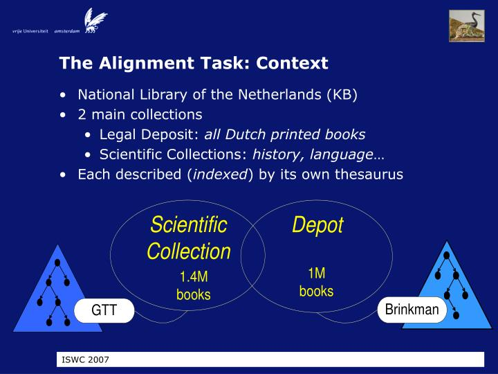 The Alignment Task: Context