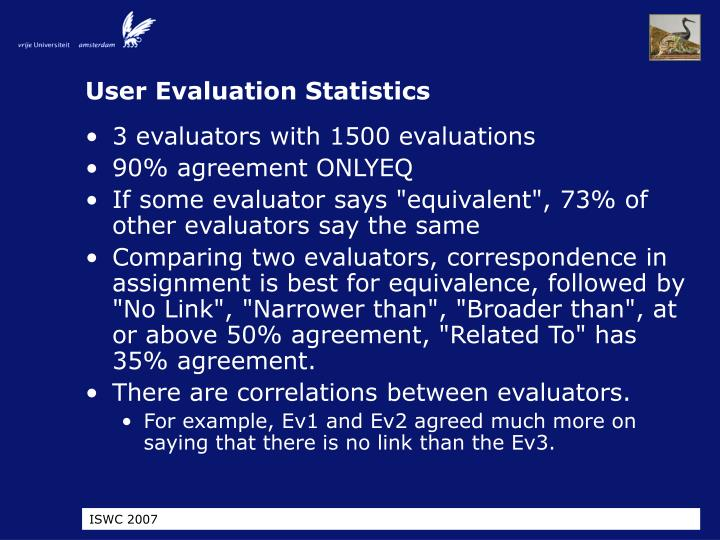 User Evaluation Statistics