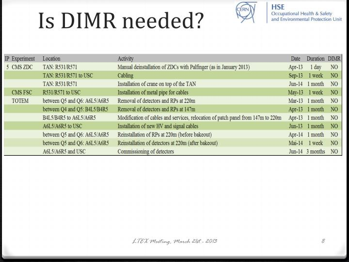Is DIMR needed?