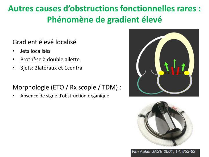 Autres causes d'obstructions fonctionnelles rares :  Phénomène de gradient élevé