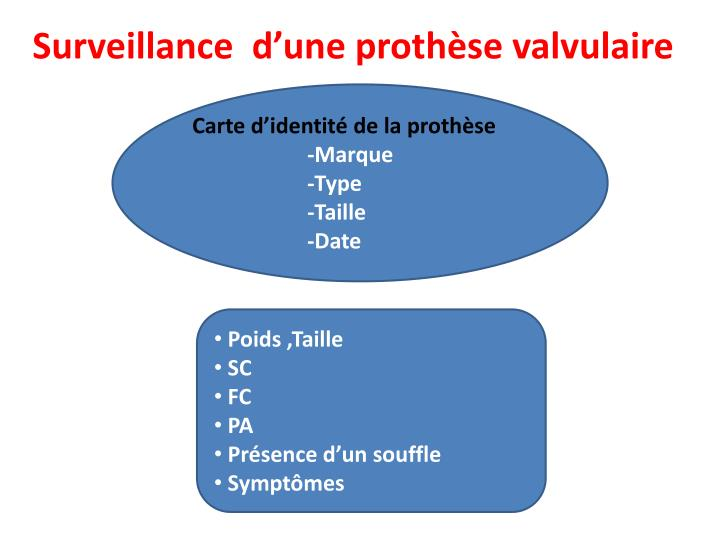 Surveillance  d'une prothèse valvulaire