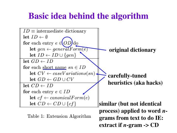 Basic idea behind the algorithm