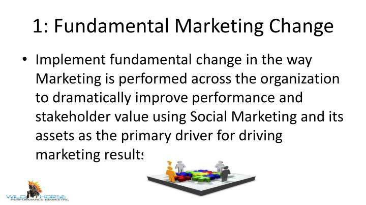 1: Fundamental Marketing Change