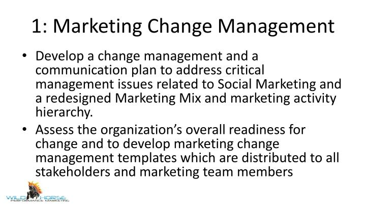1: Marketing Change Management
