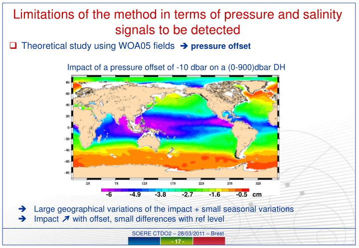 Limitations of the method in terms of pressure and salinity signals to be detected