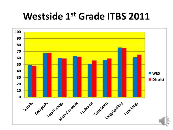 Westside 1
