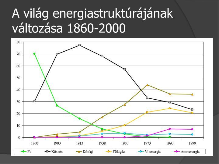 A világ energiastruktúrájának változása 1860-2000