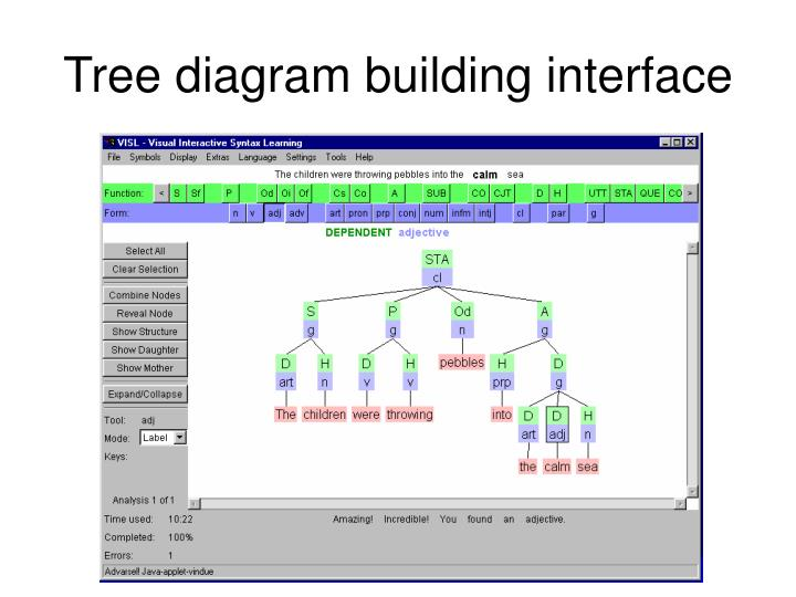 Tree diagram building interface