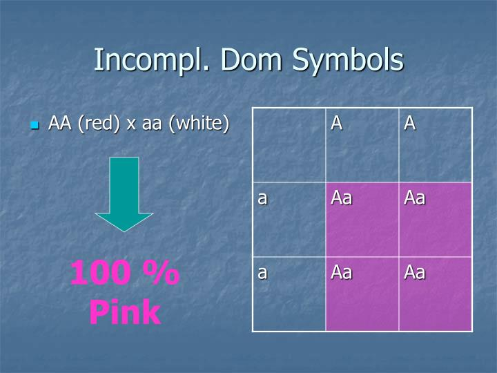 Incompl. Dom Symbols