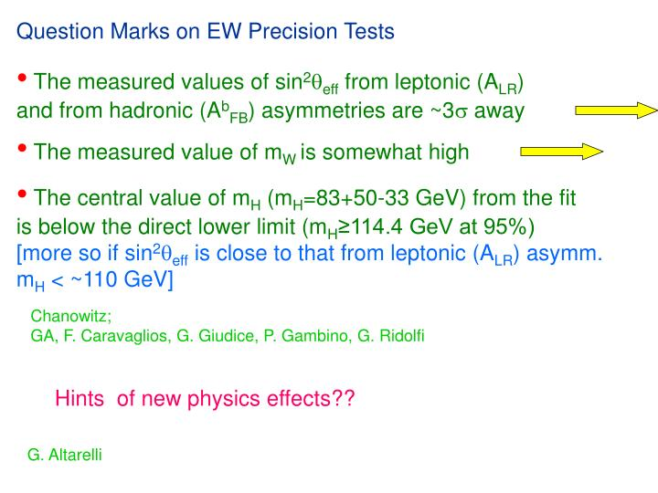 Question Marks on EW Precision Tests