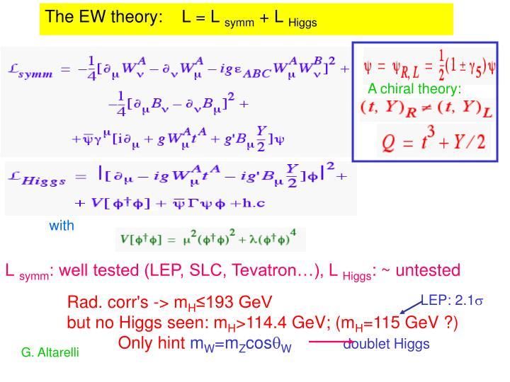 The EW theory: