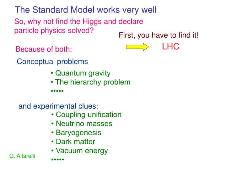 The Standard Model works very well