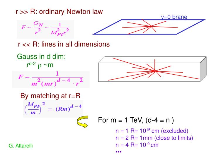 r >> R: ordinary Newton law