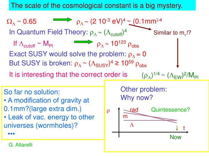 The scale of the cosmological constant is a big mystery.