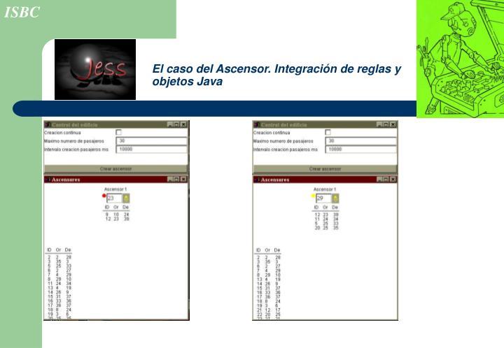 El caso del Ascensor. Integración de reglas y objetos Java
