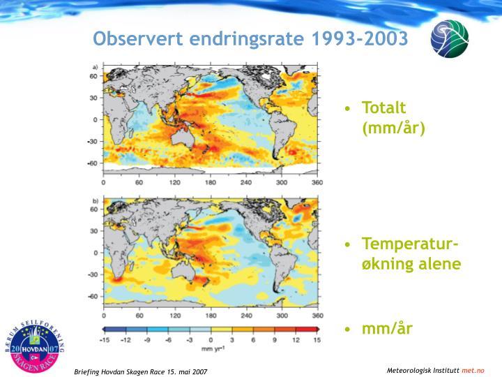 Observert endringsrate 1993-2003