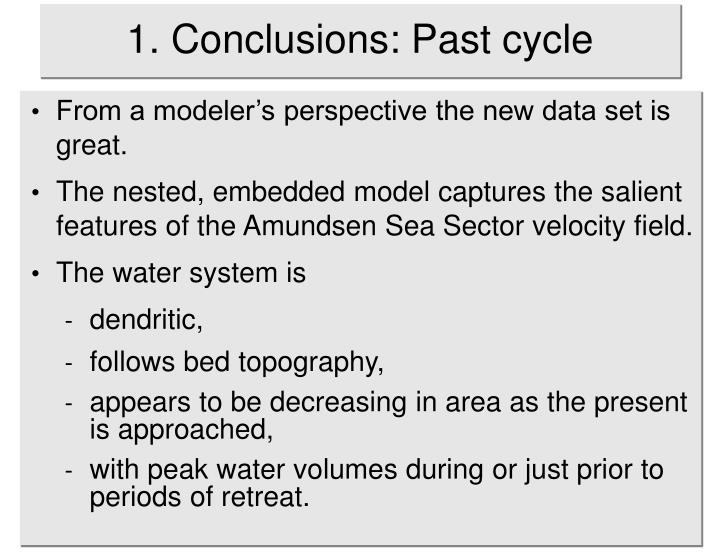 1. Conclusions: Past cycle