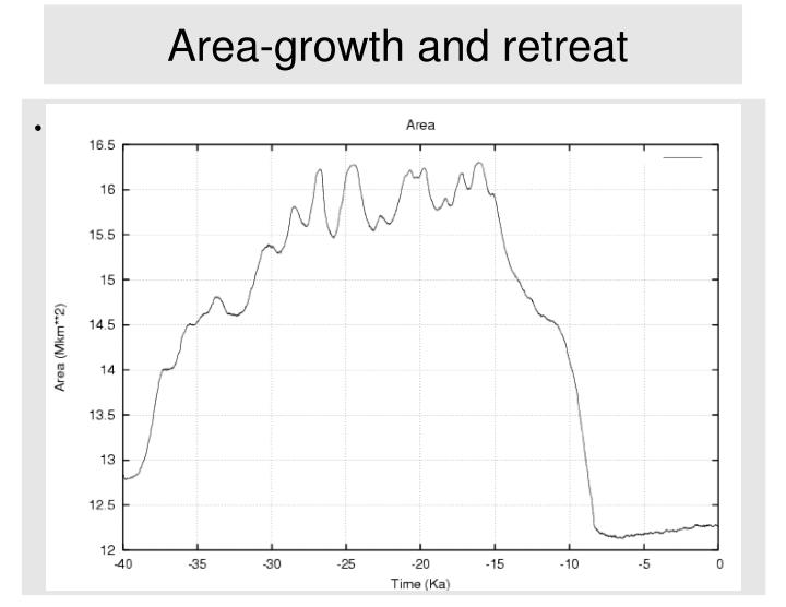 Area-growth and retreat